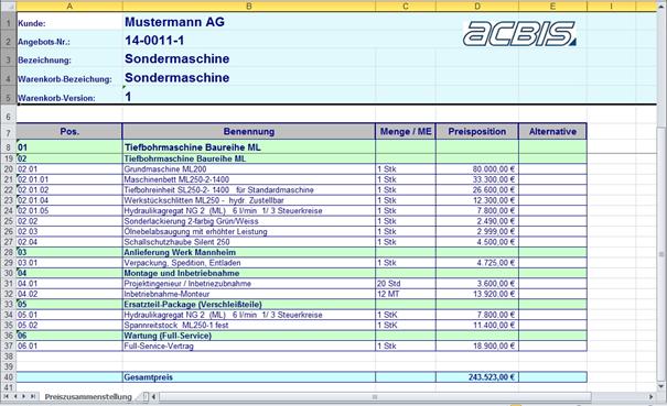 Angebotserstellung Innerhalb Der Cpq Software Vertriebssystem