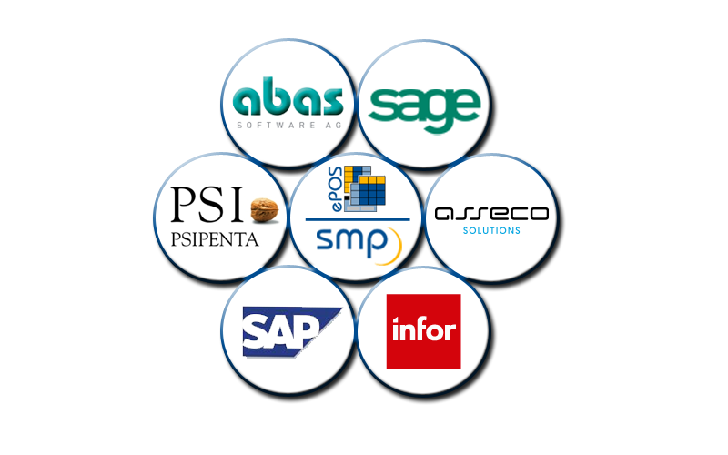 Integration in ERP-Systeme